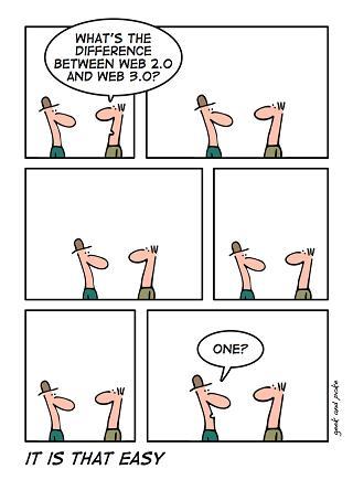 Différence entre le web 2.0 et le Web 3.0